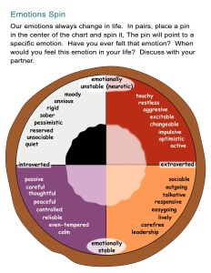 24 Emotions Spin