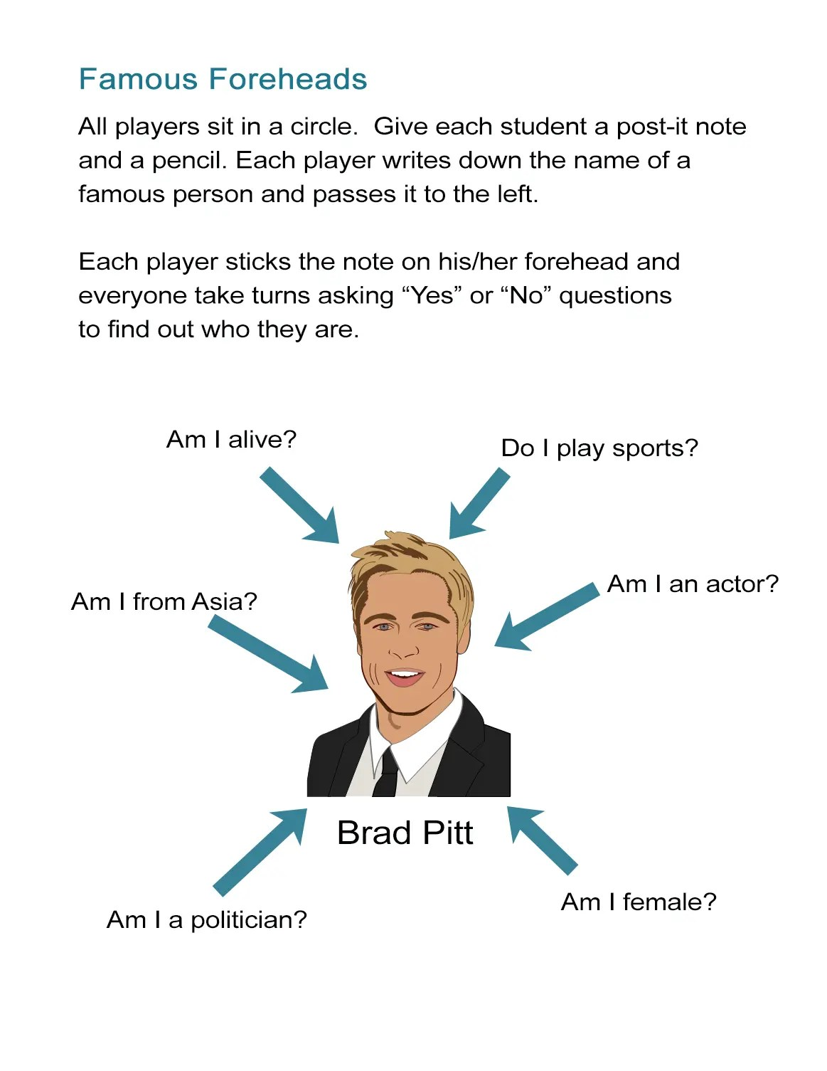 Famous Forehead Game Celebrity Guessing Worksheet