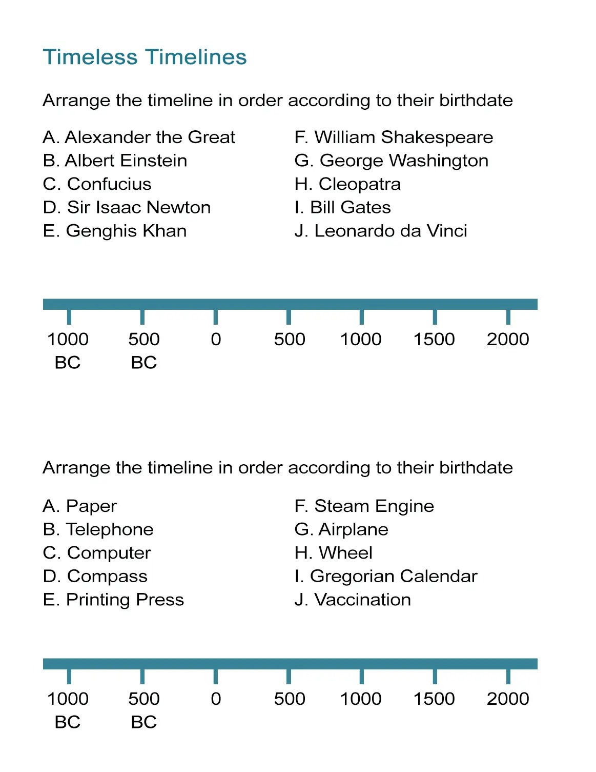 Timeless Timeline Worksheet History And Invention