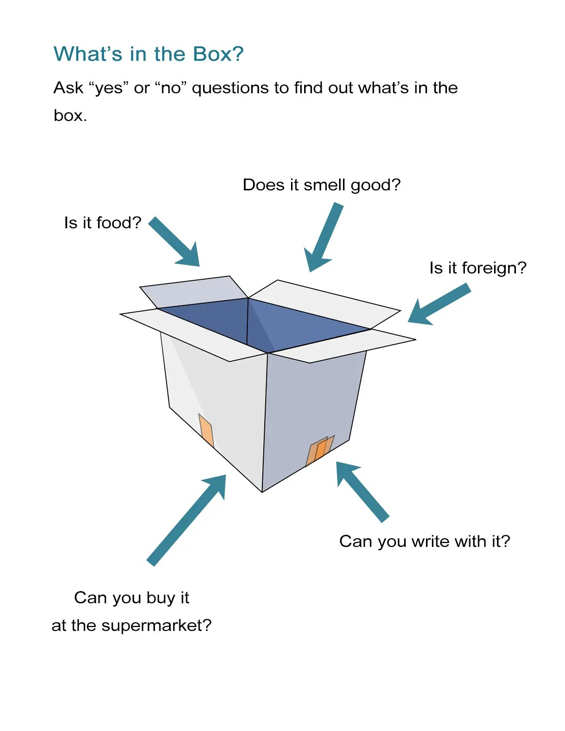 What S In The Box Guessing Game Free Worksheet