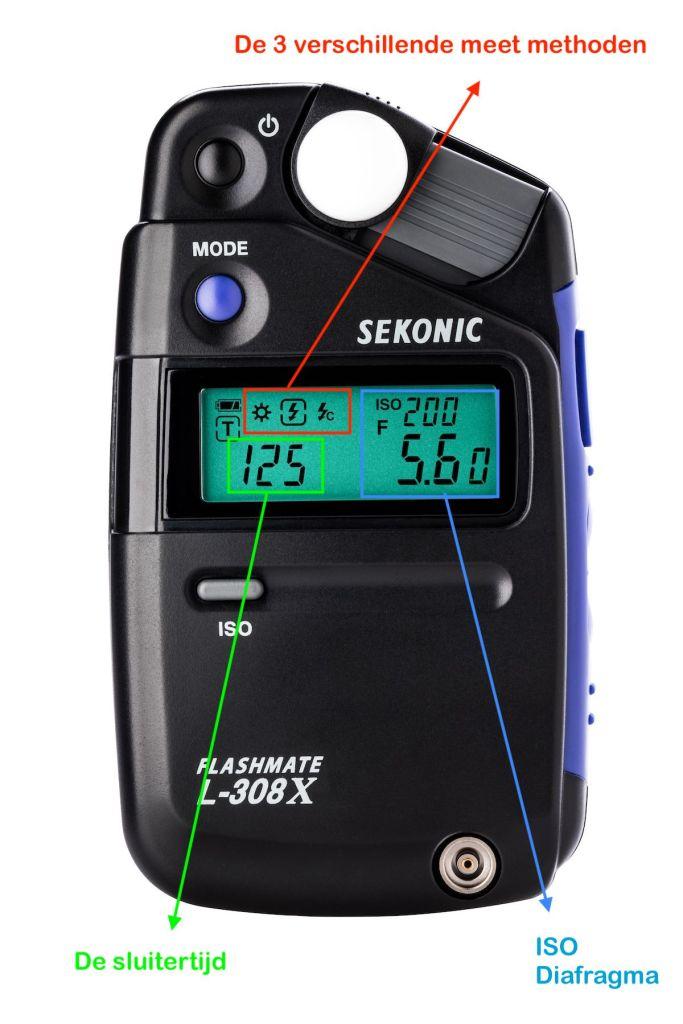 Lichtmeter Sekonic kopen tips fotografie