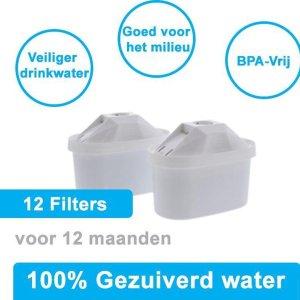PREMIUM voor BRITA MAXTRA Waterfilter 12 Stuks Water filter patronen voor 12 Maanden Gezuiverd Water -Waterontharding -Waterontkalker -Waterzuivering Brita filterpatronen BPA-Vrij