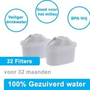 PREMIUM voor BRITA MAXTRA Waterfilter 32 Stuks Water filter patronen voor 32 Maanden Gezuiverd Water -Waterontharding -Waterontkalker -Waterzuivering Brita filterpatronen BPA-Vrij