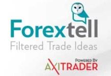trade idea axitrader