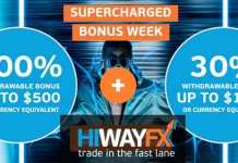 100% Tradeable & Withdrawable Forex Bonus