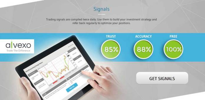 Alvexo Daily Trading signals Forex