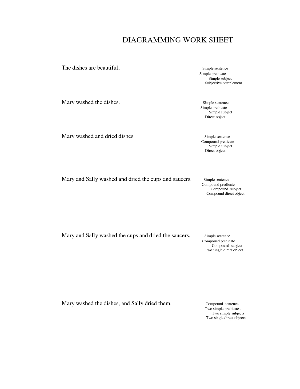 Free Printable Sentence Diagramming Worksheets