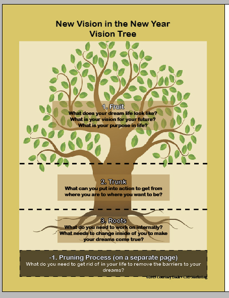 Vision Tree 1