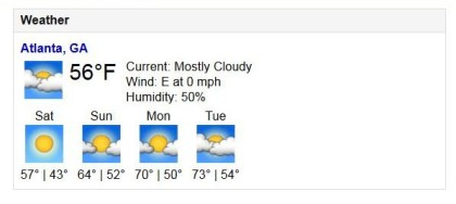 Weekend Weather In Atlanta GA
