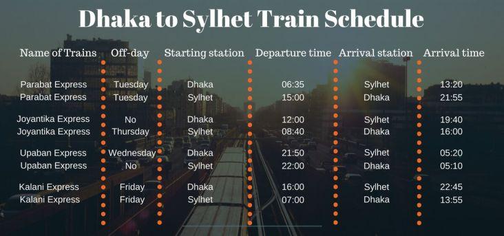 Dhaka Sylhet Train time