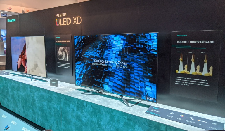 Dual Layer LCD technology for televisions