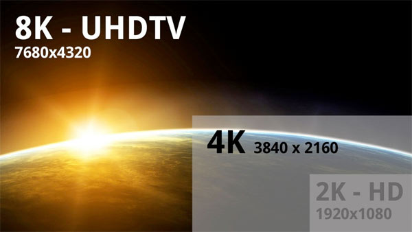 High Definition (SD, HD, 4K and 8K)