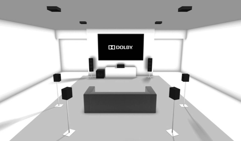 Placing Dolby Atmos speakers