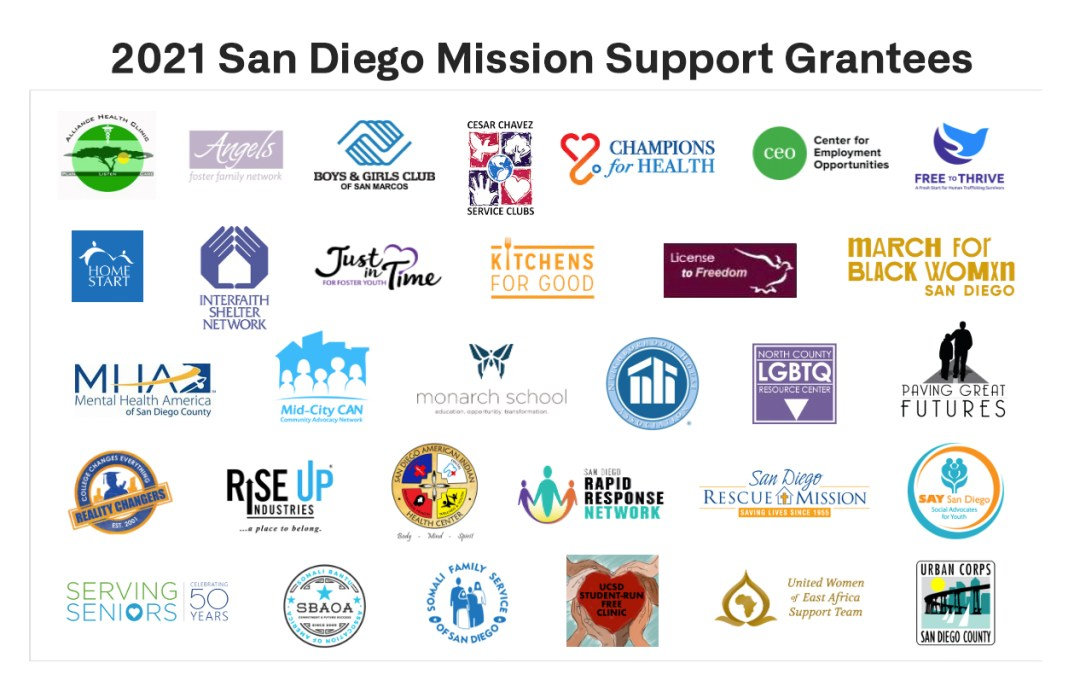 Alliance Healthcare Foundation Awards $2.7 Million in Mission Support Grants to San Diego Nonprofits