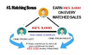 kenya-bonus