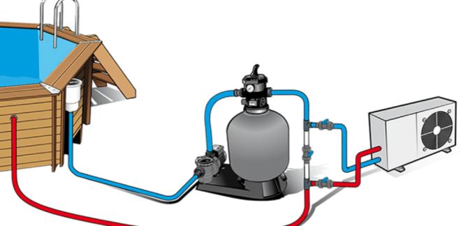 fonctionnement-pompe-a-chaleur