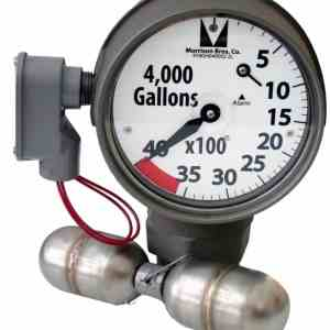 Gauges and Alarms