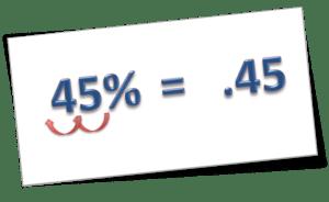 percenttodecimal day 16.5