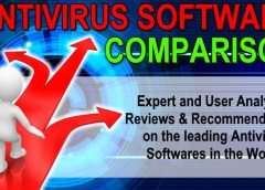2017 Antivirus Software Comparison
