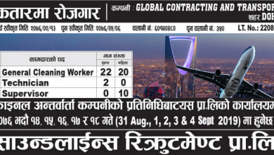 Photo of 98 Candidates Required for Contracting Company in Qatar