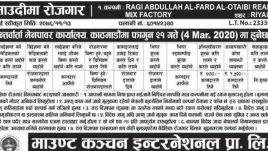 Photo of Vacancy From Saudi for Various Post