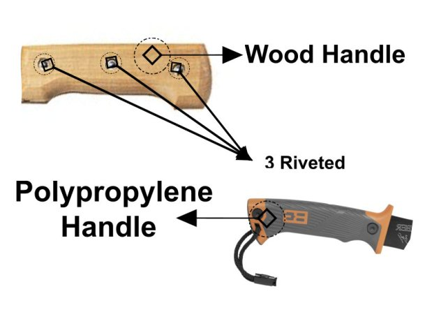 types of machete handles