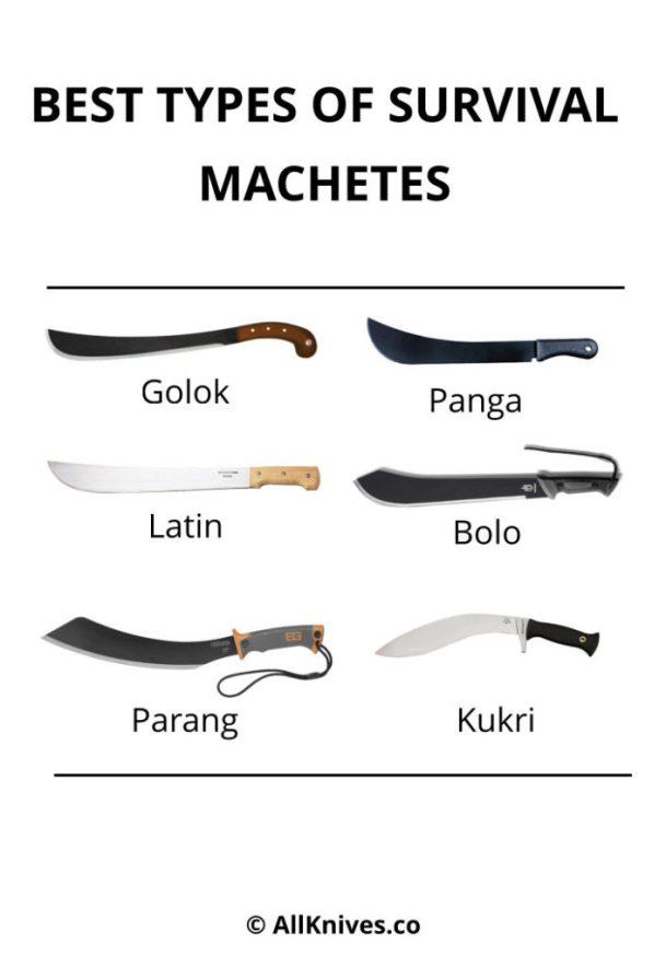 best survival machete best types