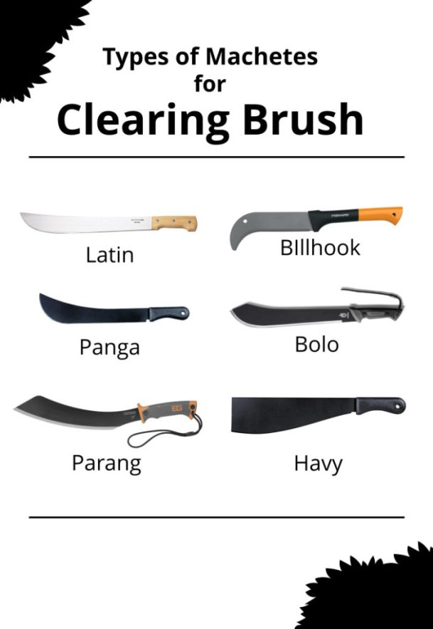 best machete for clearing brush types of machetes
