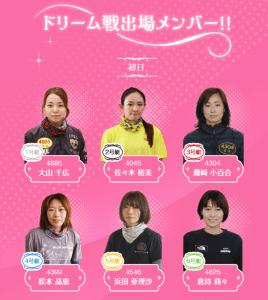 下関ヴィーナスシリーズ初日ドリーム戦