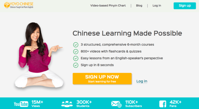 Yoyo chinese review the best online courses all language resources yoyo chinese review the best online courses fandeluxe Images