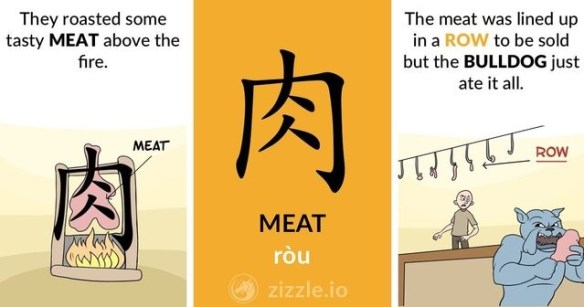Zizzle is a great app to help you remember Chinese characters.