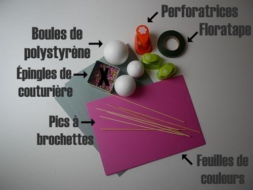 1b. diy hydrangea paper