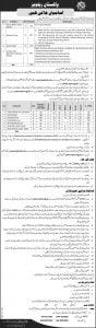 pakistan railway jobs 2016