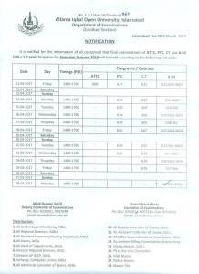 aiou date sheet 2017
