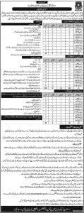 islamabad police jobs 2017