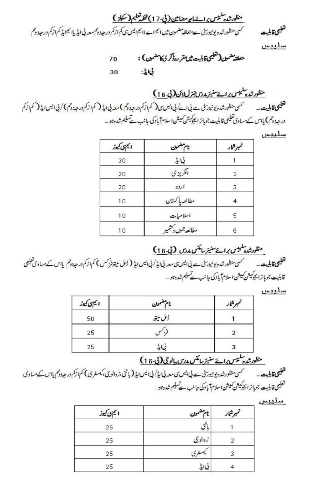 AJK PSC Headmaster Headmistress Senior Teacher General