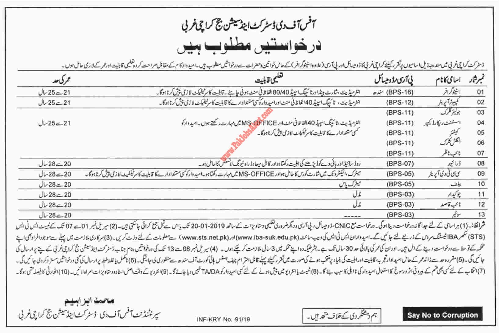 SIBA Testing Services STS Jobs 2019 Karachi Sindh