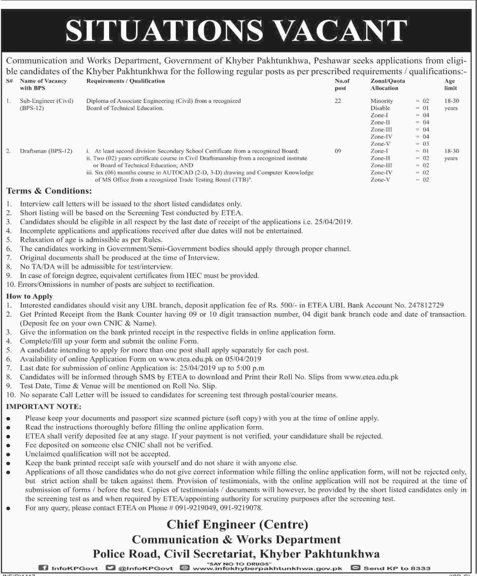 ETEA Sub Engineer Civil Draftsman Jobs MCQs Test Syllabus Papers