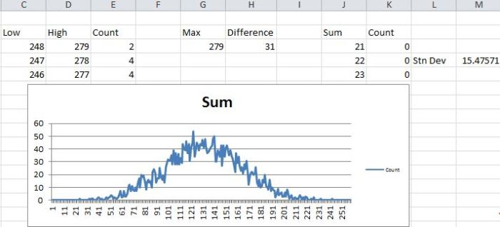 Rezultate si Statistici, loto