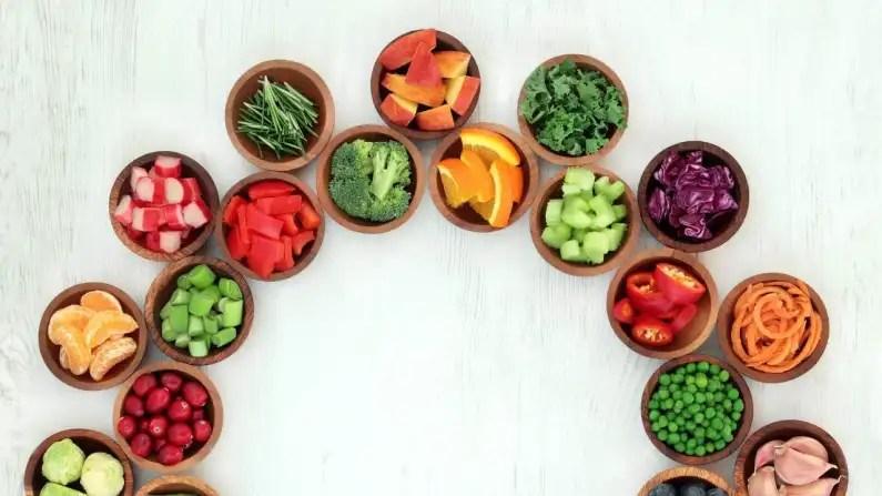 Which Diet Stlye is Best?