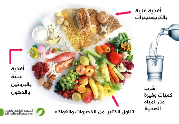 الغذاء المتوازن الصحي