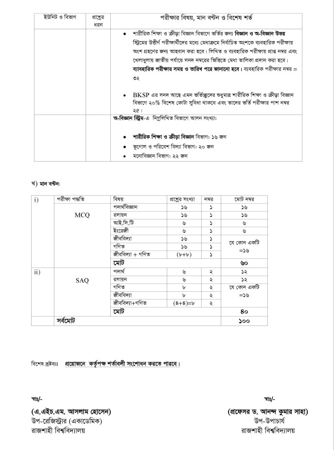 RU 2nd Phase Subject Choice Form 2019-20