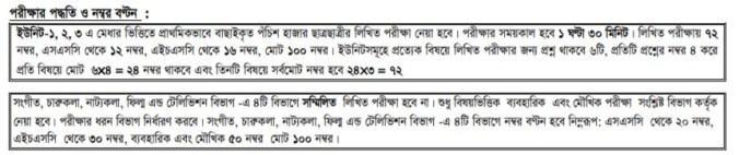 jnu admission result 2019