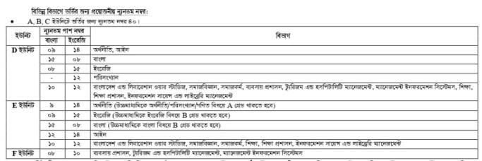 nstu admission test result 2019.JPG