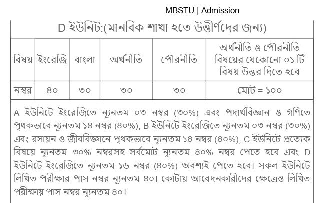 mbstu admission seat plan 2019-20_page-0001
