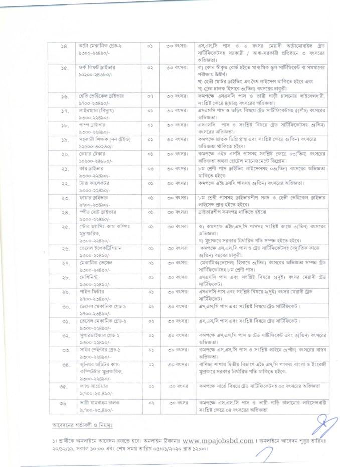 Mongla Port Job Circular 2019  Mongla Bondor Online Application