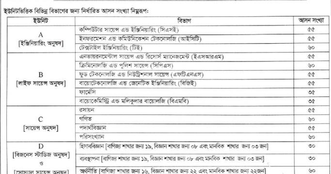 mbstu admission result 2019-20.JPG