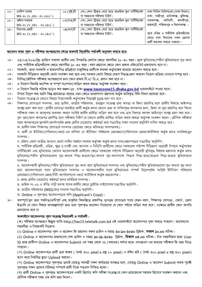 Bangladesh Customs Job Circular 2020