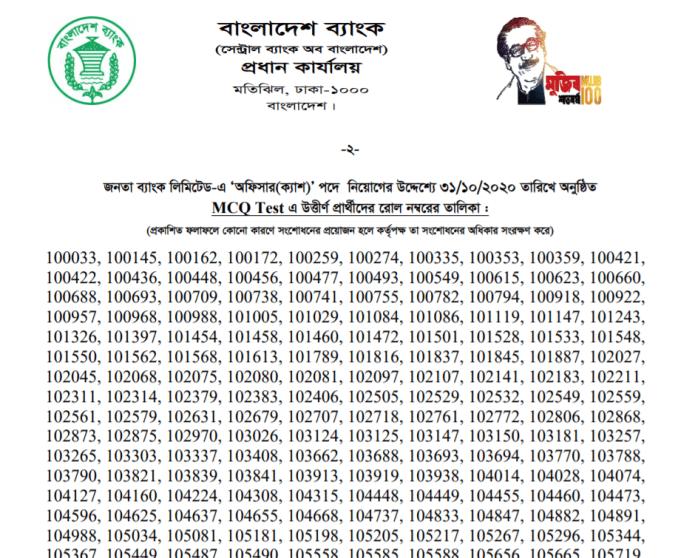 janata bank cash officer result
