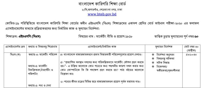 hsc bm marketing principles and application assignment answer 2021